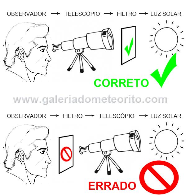 como observar o eclipse solar de 26 de fevereiro de 2017