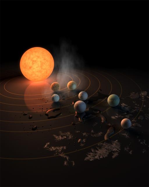 Ilustração artística da estrela TRAPPIST-1 e seus 7 planetas